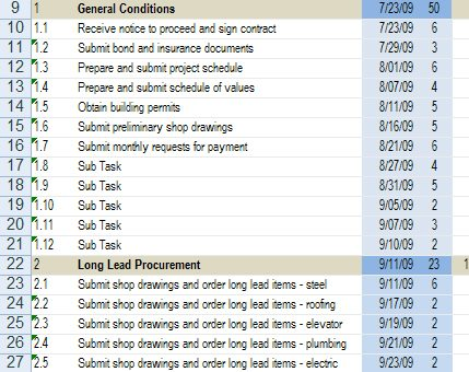 5-Day Commercial Construction Schedule