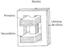 Transformador elétrico