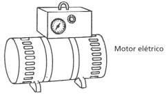 motor-eletrico-gerador