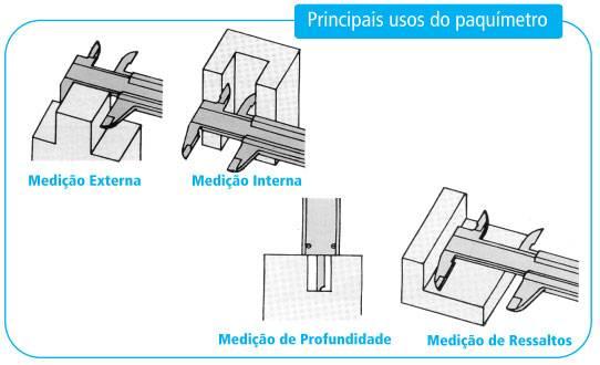 Principais usos do paquímetro