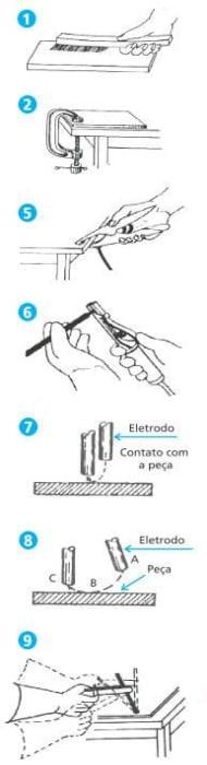 passo-a-passo-solda-eletrica-eletrodo-revestido