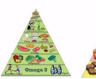 Reeducação Alimentar para o Equilibrio Hormonal com dieta em zona