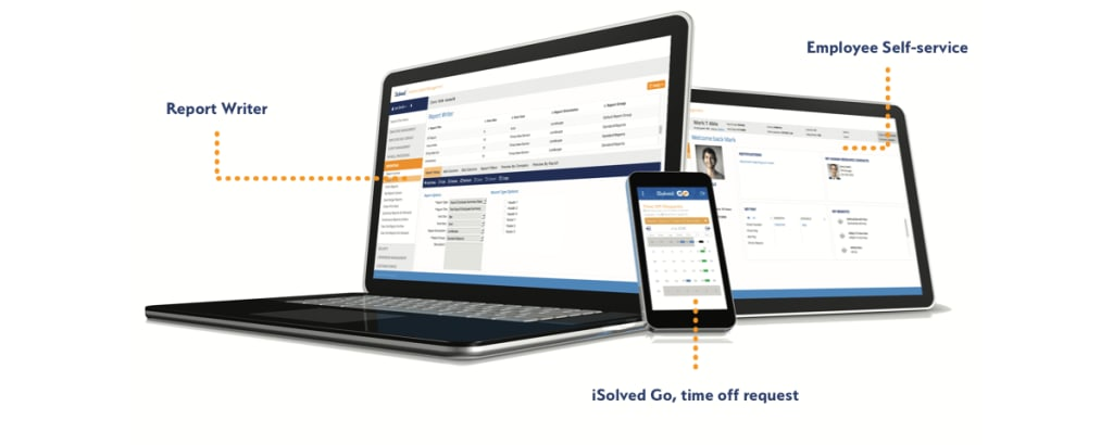 integrated human resources information system displayed on multiple devices showing Report Writer, Employee Self-service, and iSolved Go time off request features