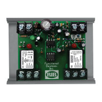 RIBMN24Q2C - Functional Devices Panel I/O Expander 2.75in 15Amp 2-SPDT 24Vac/dc power, 0-5Vdc Control w/ MT212-4