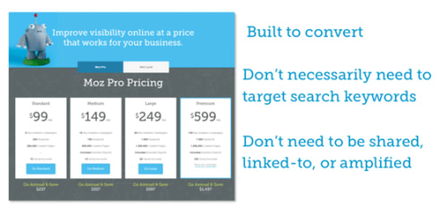 A page from Moz's conversion funnel
