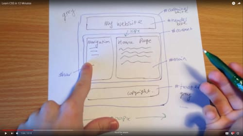 """Screenshot of the """"Learn CSS in 12 minutes"""" video."""