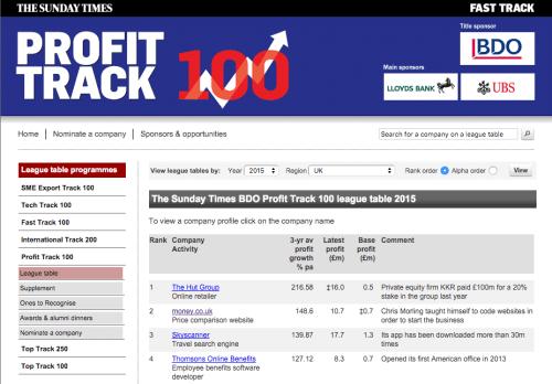 ProfitTrack100