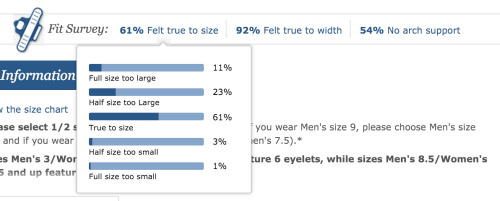 Zappos fit dimensions