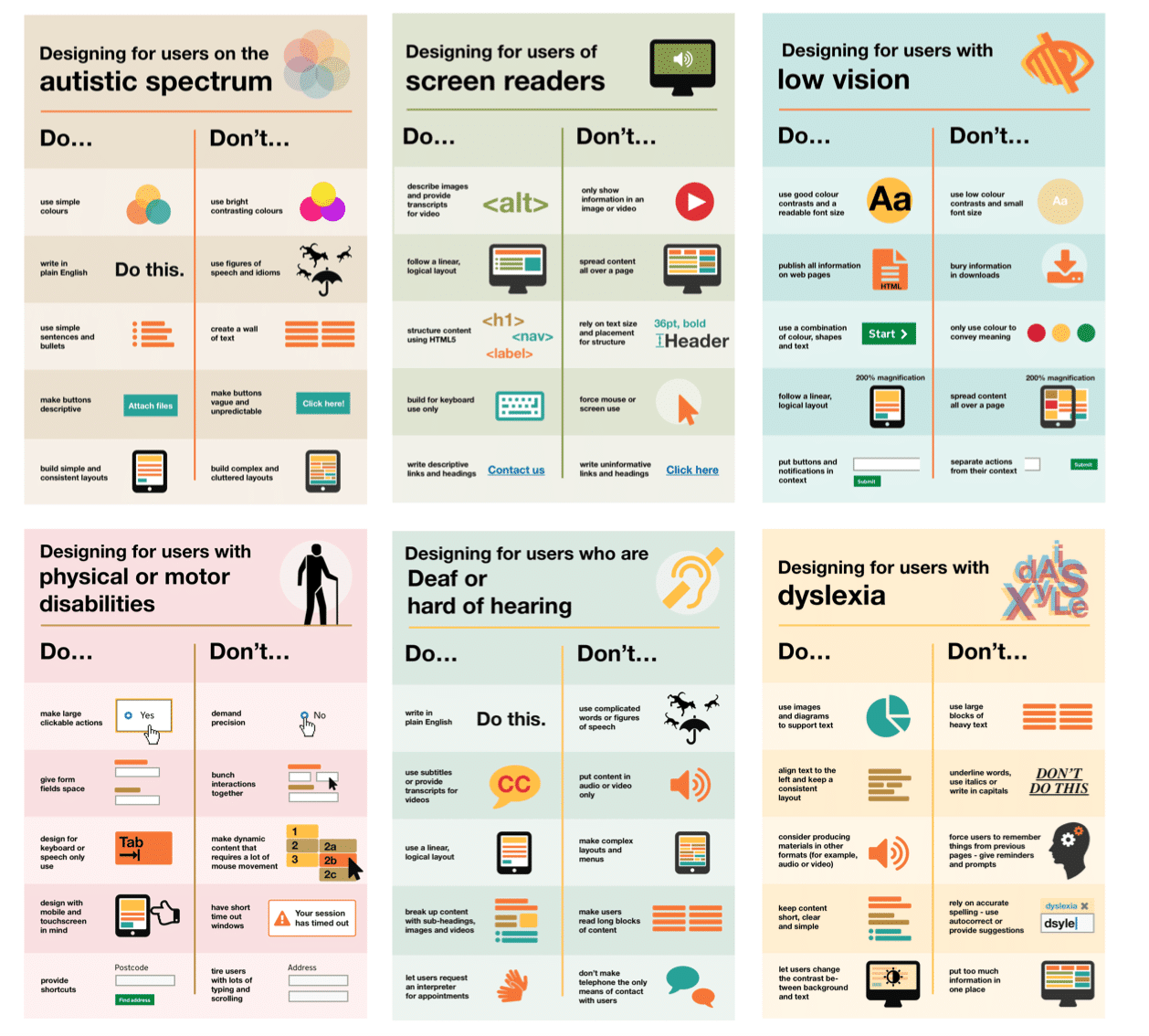 Thumbnail of the infographics about designing for accessibility