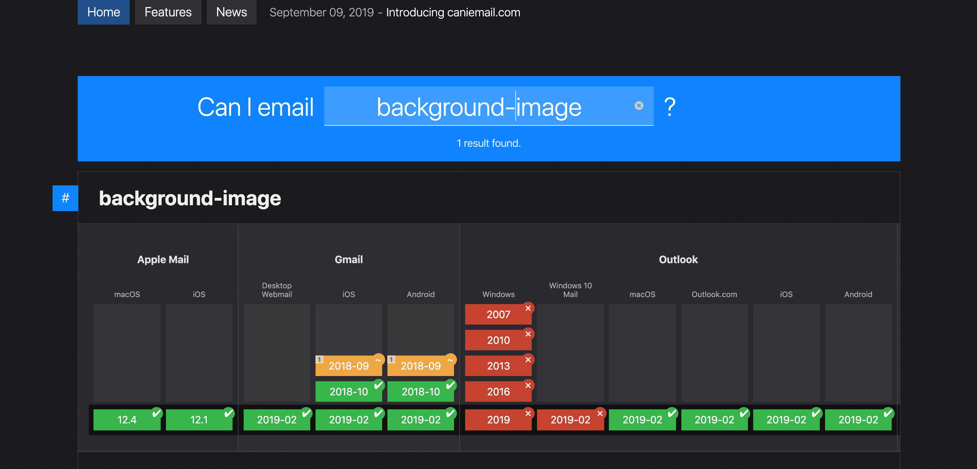 "A screenshot of CanIEmail, showing which email clients support ""background-image"""