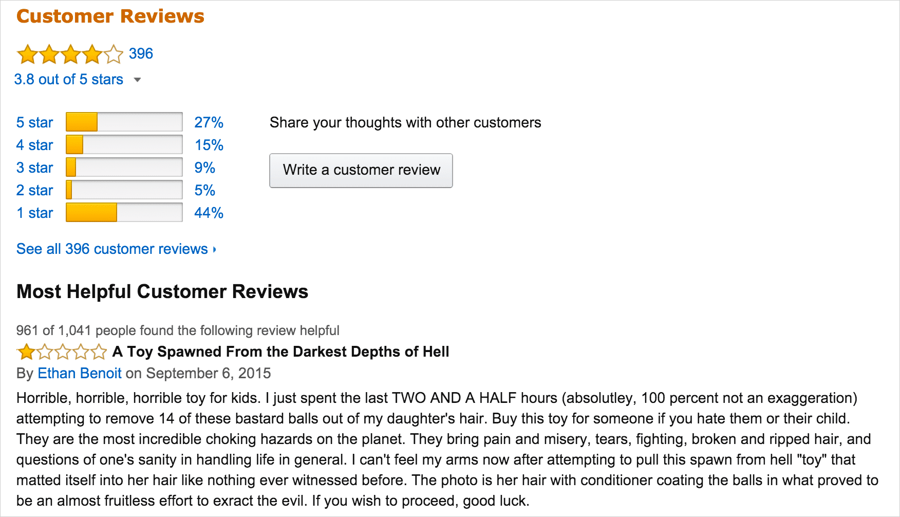 One-star reviews on Amazon