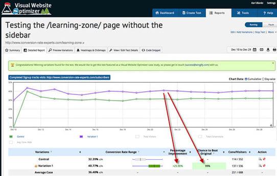 Screenshot of the VWO interface