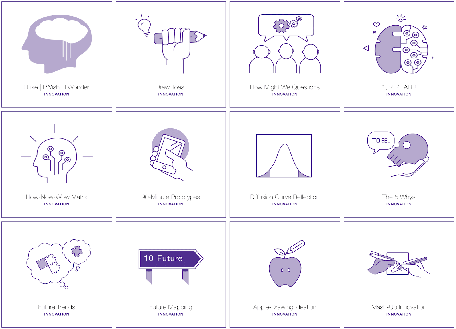 A screenshot of some of the design-thinking tools on Hyper Island's website.
