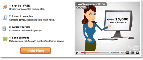 Screenshot of Voices.com: How it works