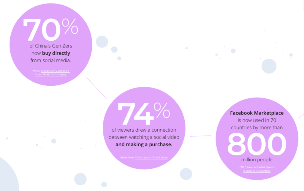 social commerce trends 2019