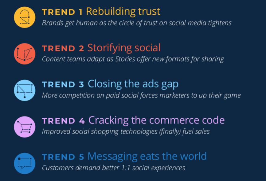 2019 social media trends