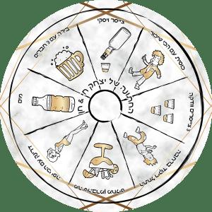 גלגל על הבר אולדסקול