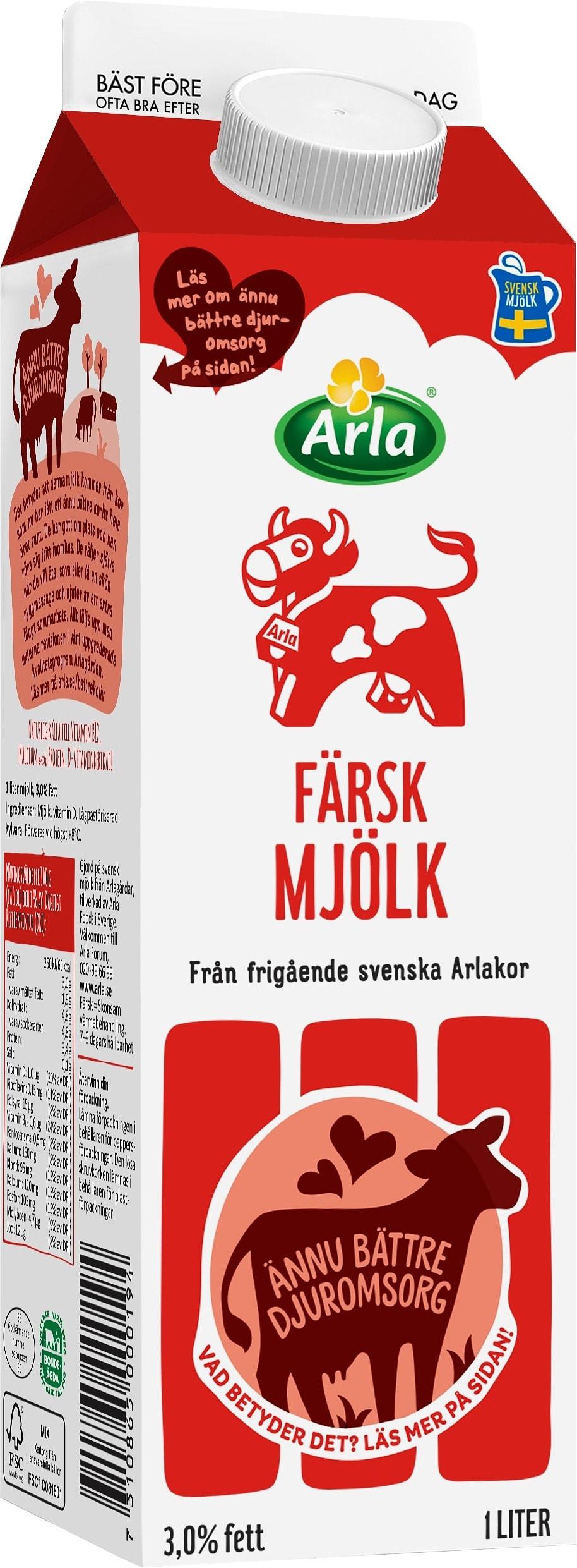 röd mjölk näringsinnehåll