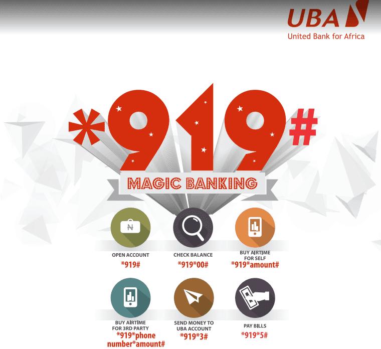 BA USSD CODE-uba ussd reflecting account balance checking process