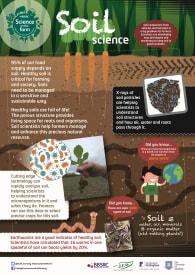 BBSRC Science on the Farm poster - SOIL