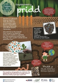 BBSRC Science on the Farm poster - SOIL (Welsh version)