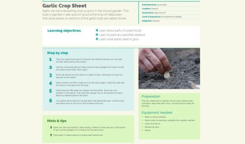 Crop sheets