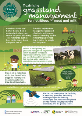 BBSRC Science on the Farm poster - GRASSLAND MANAGEMENT