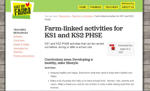 Farm-linked activities for KS1 and KS2 PSHE