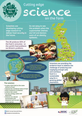 BBSRC Science on the Farm poster - SCIENCE