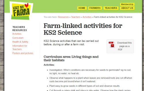 Farm-linked activities for KS2 Science