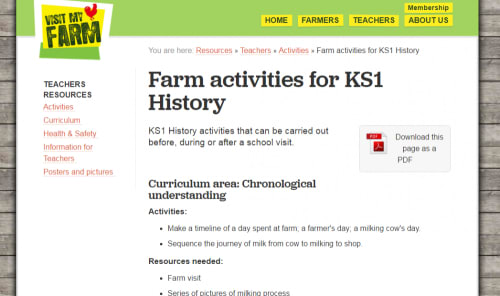 Farm-linked activities for Key Stage 1 History