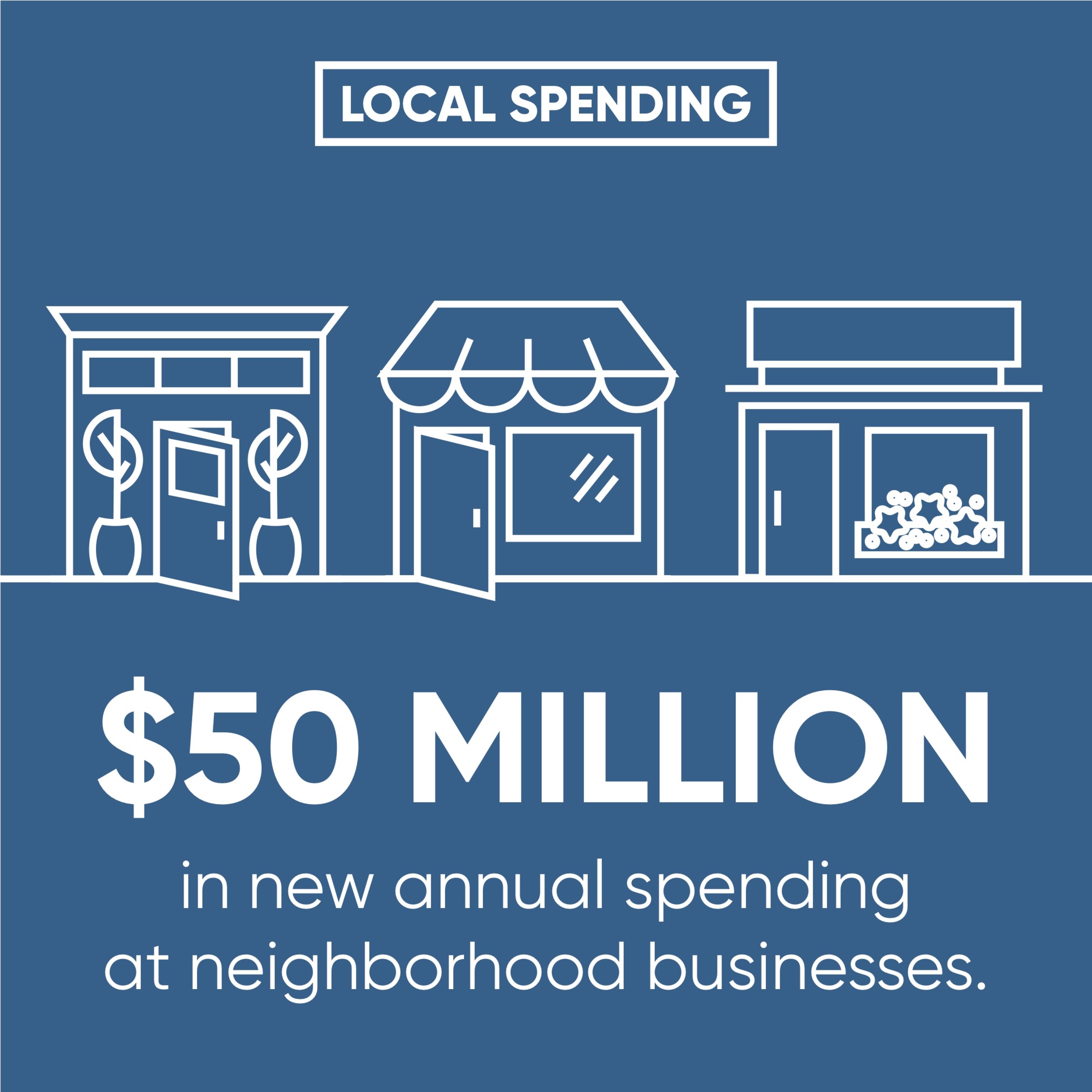 Local Spending