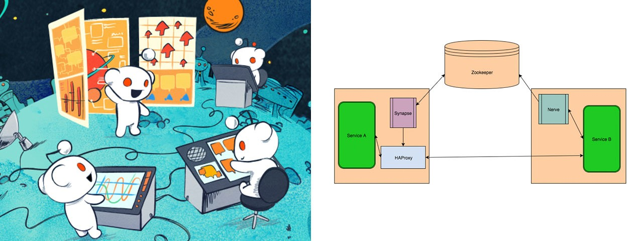 WebOps Weekly - How and Why Reddit Uses Envoy Proxy