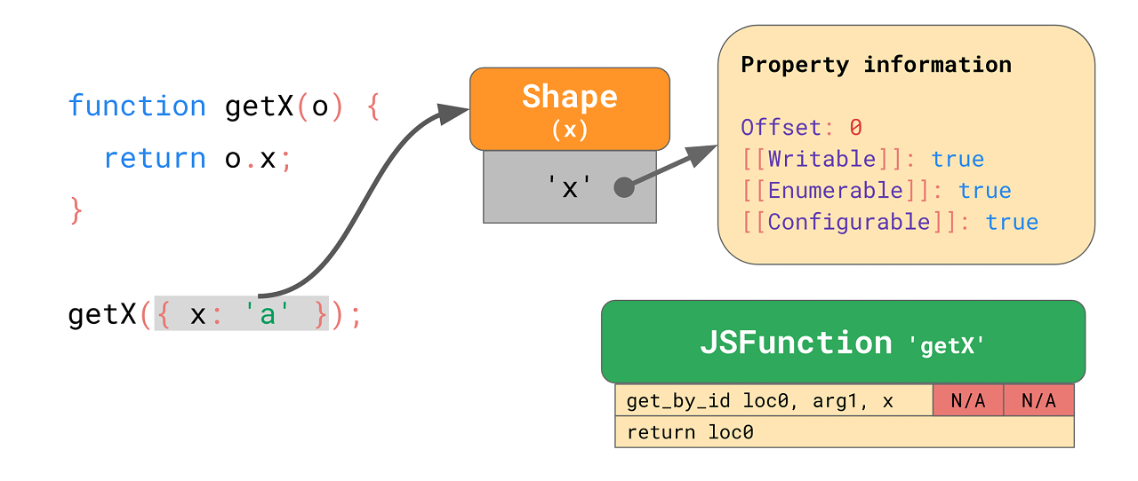 Office 365 being rewritten in JavaScript
