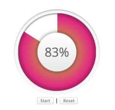 Animated ring progress bar in CSS3 and JQuery preview