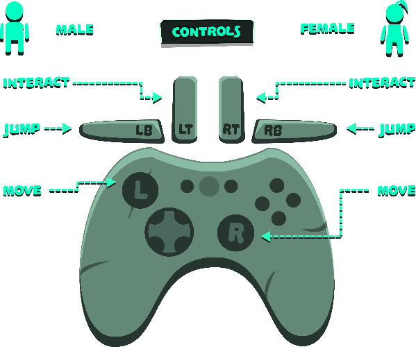 Gamepad image center