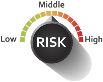 Without Knowing Your Risk Appetite Image