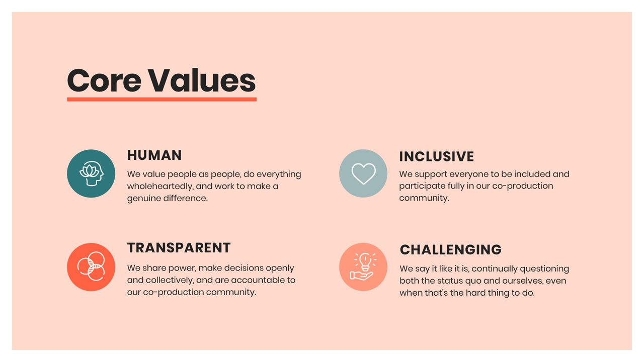 the image shows Co-Production Collective's core values – human (we value people as people), inclusive (we support everyone to be included), transparent (we share power and make decisions openly and collectively) and challenging (we say it like it is)