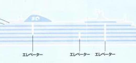 2013GW サン・プリンセス日本発着クルーズ乗船記 第一日 その4 夕食までの過ごし方その1