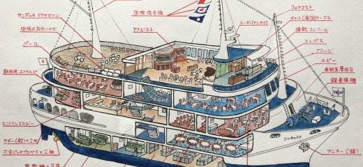 レストラン船コンチェルトのドック入り PART2