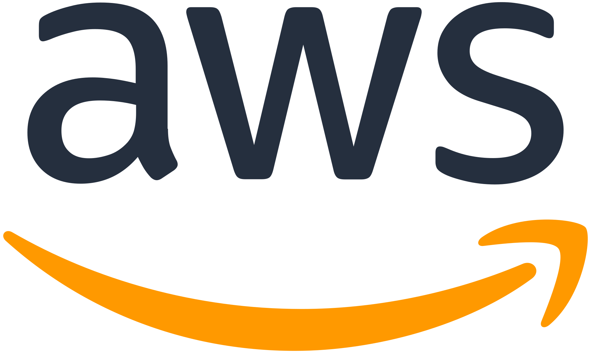 Amazon About to Add Ethereum to Their Blockchain Service
