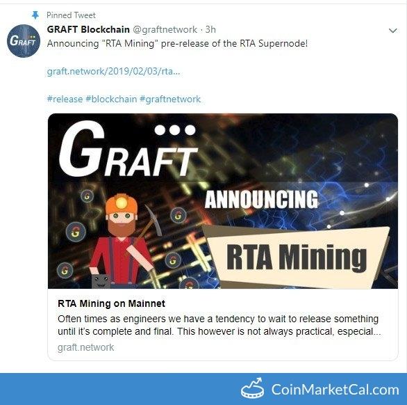RTA Mining Supernodes