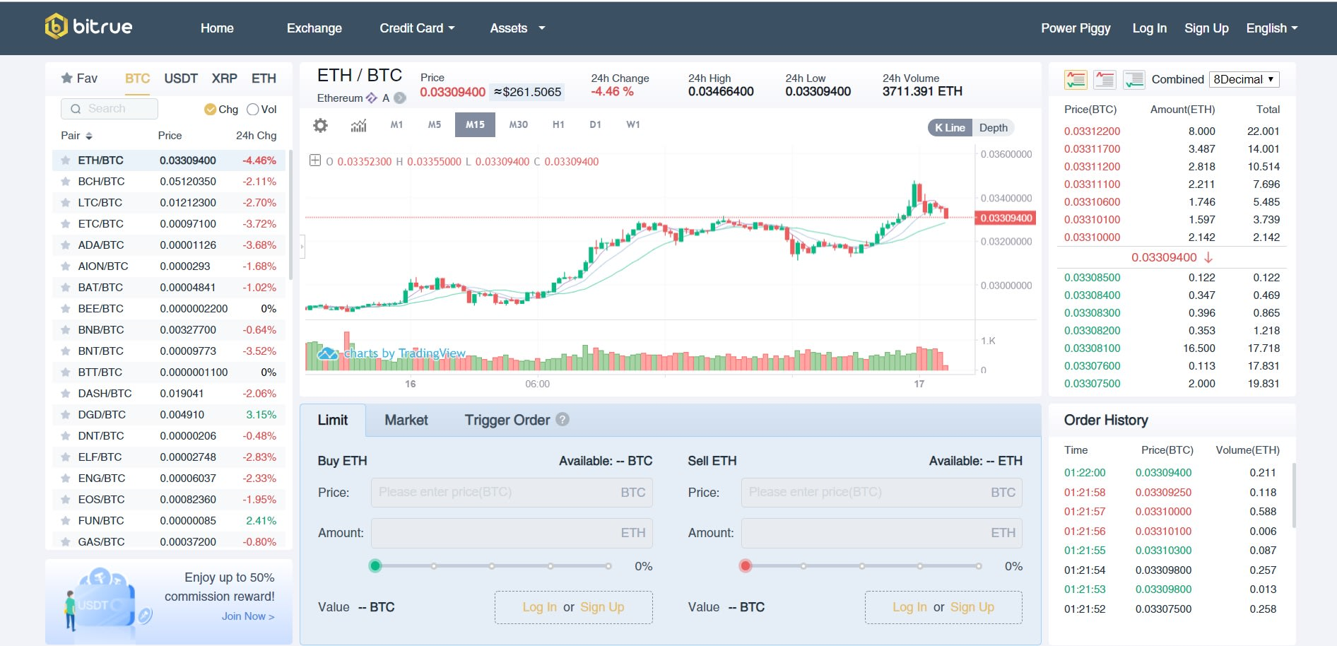 Crypto exchange Bitrue on trading gaming altcoins