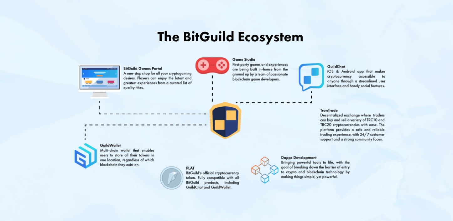 EXCLUSIVE: Q&A with BitGuild's Jared Psigoda