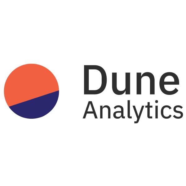 Dune Analytics logo