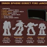 BattleTech: Inner Sphere Direct Fire Lance Thumb Nail