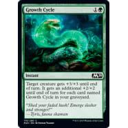 Growth Cycle Thumb Nail