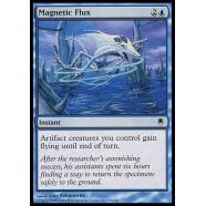 Magnetic Flux Thumb Nail