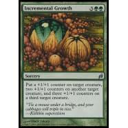 Incremental Growth Thumb Nail