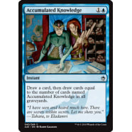 Accumulated Knowledge Thumb Nail